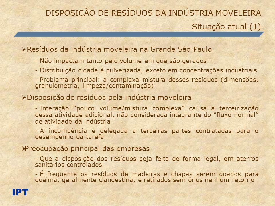 IPT Resíduos da indústria moveleira na Grande São Paulo - Não impactam tanto pelo volume em que são gerados - Distribuição cidade é pulverizada, excet
