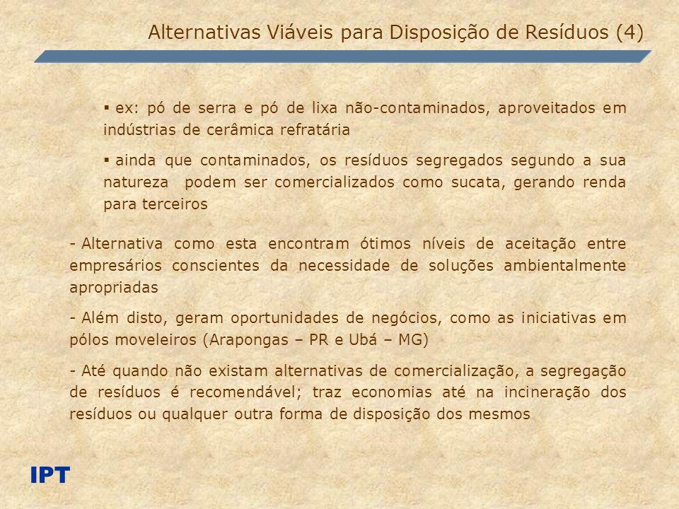 IPT Alternativas Viáveis para Disposição de Resíduos (4) ex: pó de serra e pó de lixa não-contaminados, aproveitados em indústrias de cerâmica refratá