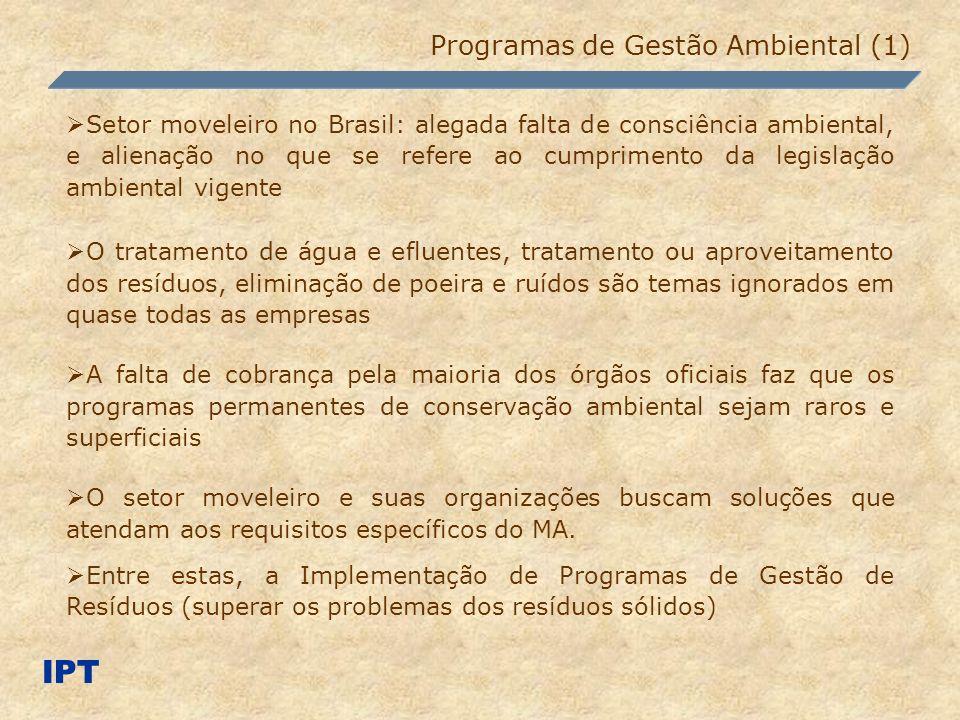 IPT Programas de Gestão Ambiental (1) Setor moveleiro no Brasil: alegada falta de consciência ambiental, e alienação no que se refere ao cumprimento d