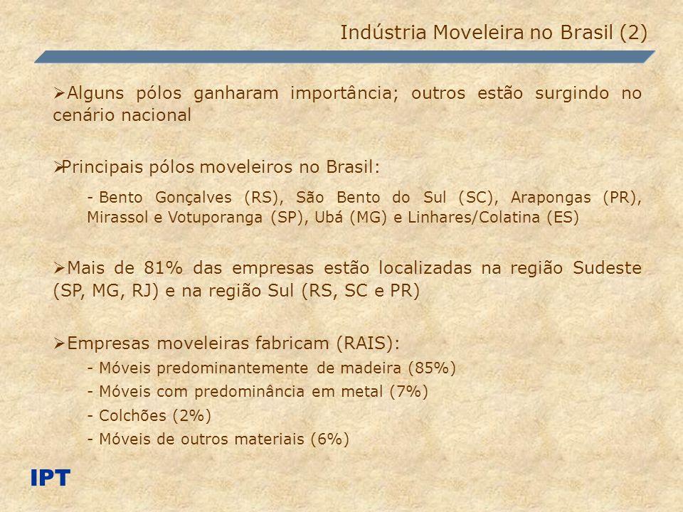 Alguns pólos ganharam importância; outros estão surgindo no cenário nacional Principais pólos moveleiros no Brasil: - Bento Gonçalves (RS), São Bento