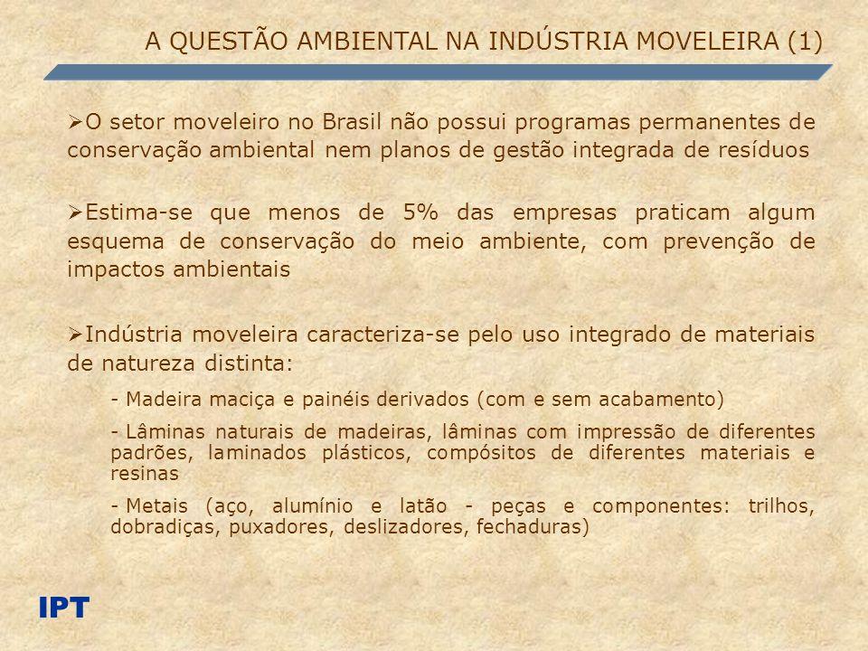 A QUESTÃO AMBIENTAL NA INDÚSTRIA MOVELEIRA (1) O setor moveleiro no Brasil não possui programas permanentes de conservação ambiental nem planos de ges