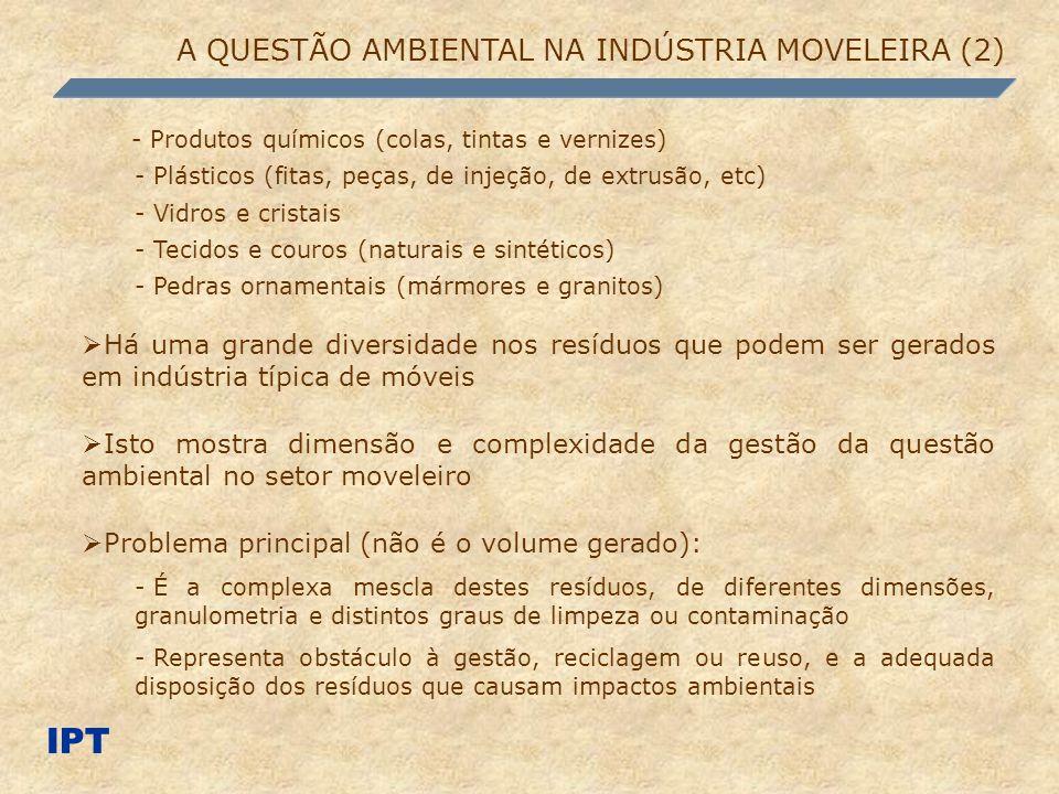 A QUESTÃO AMBIENTAL NA INDÚSTRIA MOVELEIRA (2) - Produtos químicos (colas, tintas e vernizes) - Plásticos (fitas, peças, de injeção, de extrusão, etc)