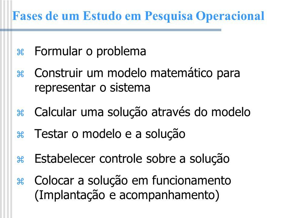 Formular o problema Construir um modelo matemático para representar o sistema Calcular uma solução através do modelo Testar o modelo e a solução Estab