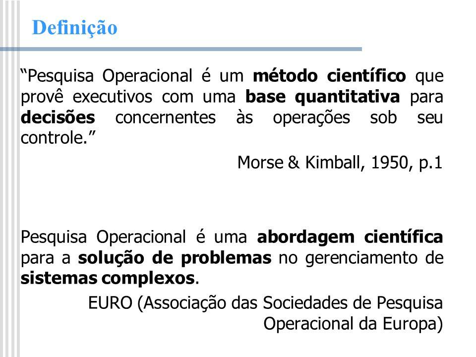 Definição Pesquisa Operacional é um método científico que provê executivos com uma base quantitativa para decisões concernentes às operações sob seu c