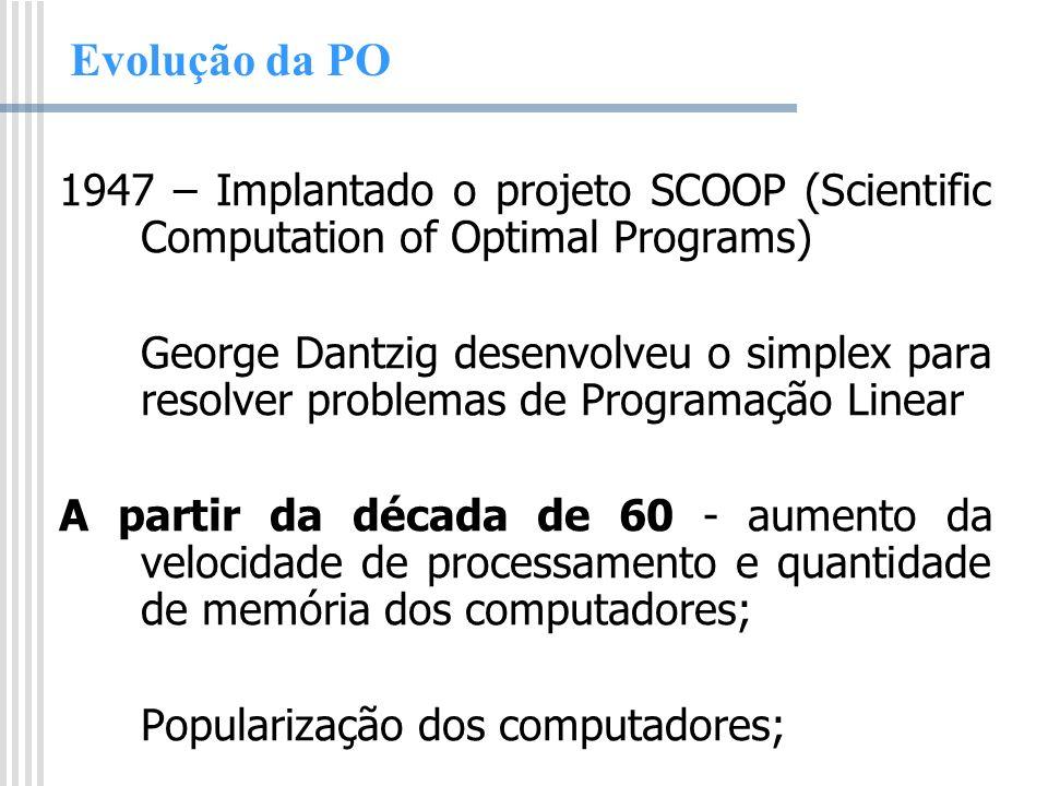 1947 – Implantado o projeto SCOOP (Scientific Computation of Optimal Programs) George Dantzig desenvolveu o simplex para resolver problemas de Program