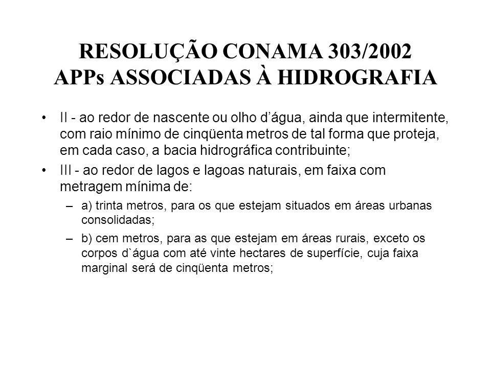 RESOLUÇÃO CONAMA 303/2002 APPs ASSOCIADAS À HIDROGRAFIA II - ao redor de nascente ou olho dágua, ainda que intermitente, com raio mínimo de cinqüenta