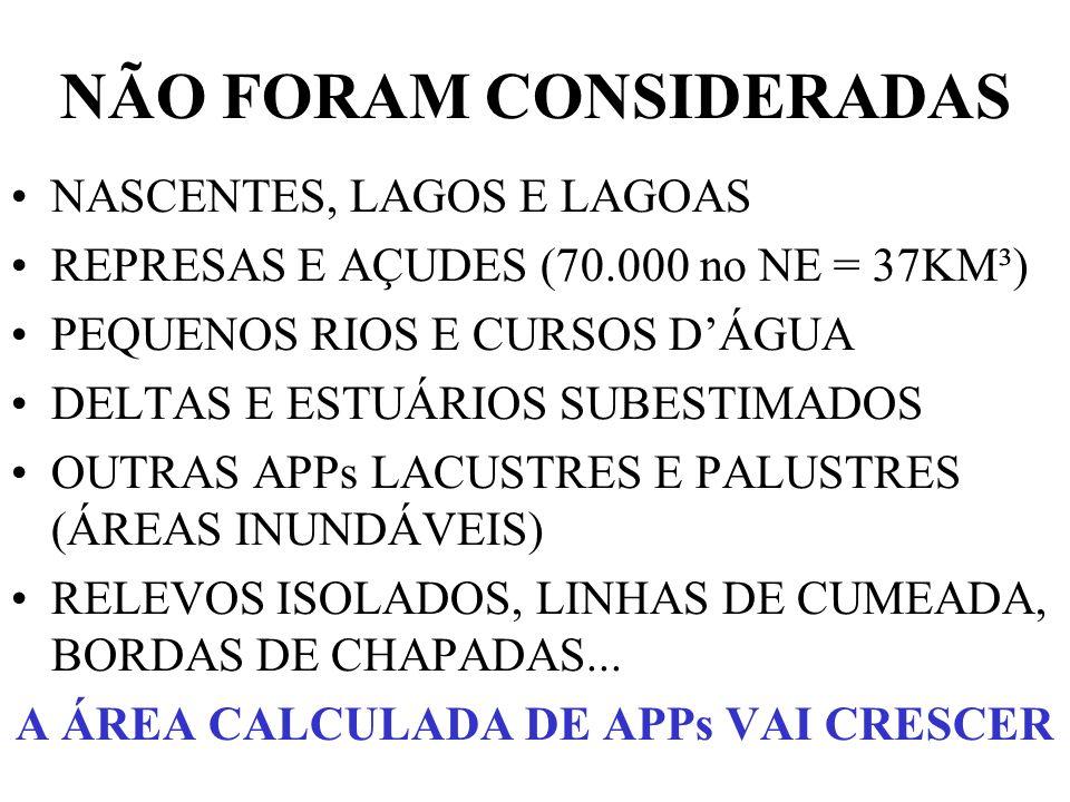 NÃO FORAM CONSIDERADAS NASCENTES, LAGOS E LAGOAS REPRESAS E AÇUDES (70.000 no NE = 37KM³) PEQUENOS RIOS E CURSOS DÁGUA DELTAS E ESTUÁRIOS SUBESTIMADOS