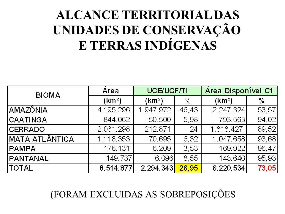 PRINCIPAIS PUBLICAÇÕES MIRANDA, E.E de; OSHIRO, O.