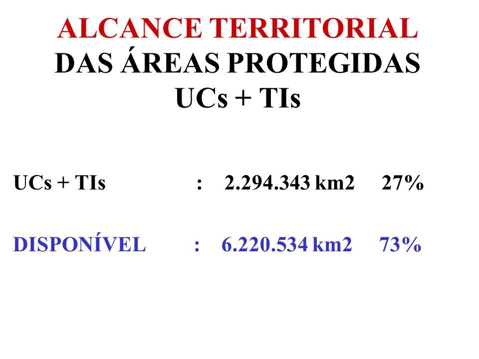 RESERVA LEGAL EXCLUI APPs Unidade Síntese O TOTAL DA ÁREA DISPONÍVEL C3 NÃO CORRESPONDE À SOMA EXATA DOS VALORES DOS BIOMAS POIS HÁ UM DÉFICIT DE ÁREA PARA ATENDER AS APPs NO BIOMA AMAZÔNIA E NO PANTANAL DE 362.902 km2