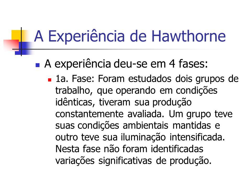 A Experiência de Hawthorne A experiência deu-se em 4 fases: 1a. Fase: Foram estudados dois grupos de trabalho, que operando em condições idênticas, ti