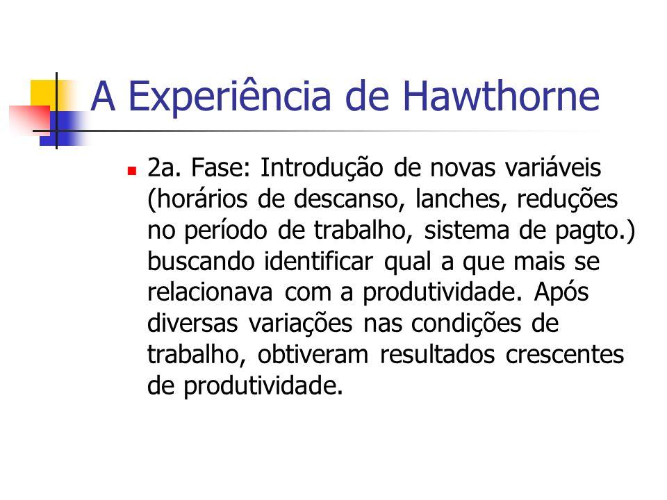 A Experiência de Hawthorne 2a. Fase: Introdução de novas variáveis (horários de descanso, lanches, reduções no período de trabalho, sistema de pagto.)