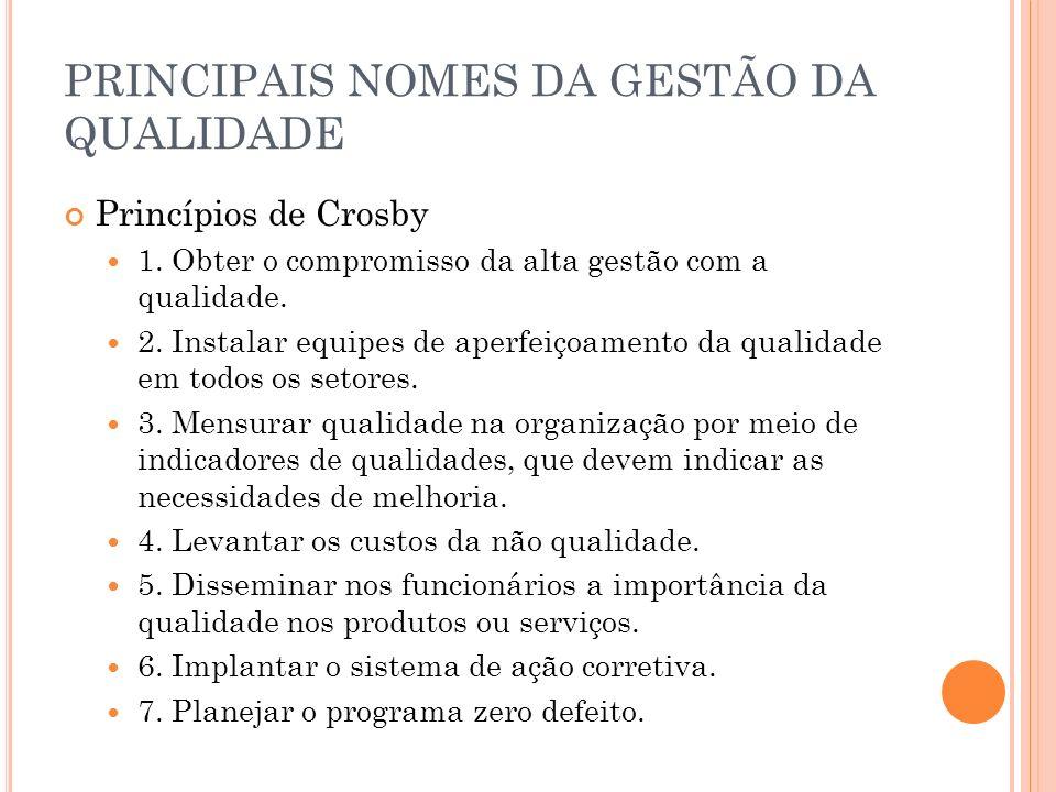 PRINCIPAIS NOMES DA GESTÃO DA QUALIDADE Princípios de Crosby 1. Obter o compromisso da alta gestão com a qualidade. 2. Instalar equipes de aperfeiçoam