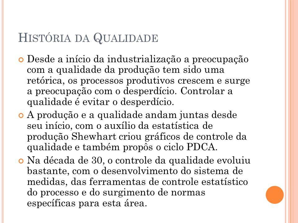 PRINCIPAIS NOMES DA GESTÃO DA QUALIDADE Juran ainda propõe a trilogia da qualidade: planejamento, controle e melhoria.