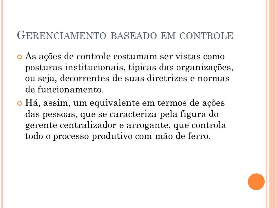 G ERENCIAMENTO BASEADO EM CONTROLE As ações de controle costumam ser vistas como posturas institucionais, típicas das organizações, ou seja, decorrent