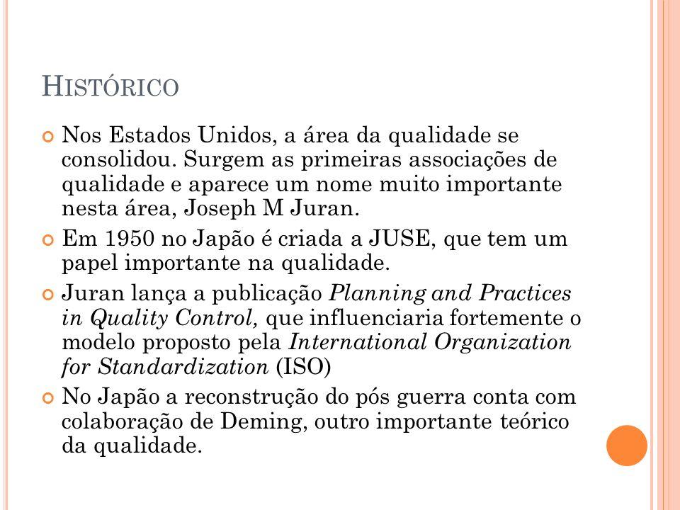 PRINCIPAIS NOMES DA GESTÃO DA QUALIDADE Armand Feigenbaum – EUA – Tornou-se conhecido por ser o primeiro a tratar a qualidade de forma sistêmica nas organizações, formulando o sistema de Controle Total da Qualidade.