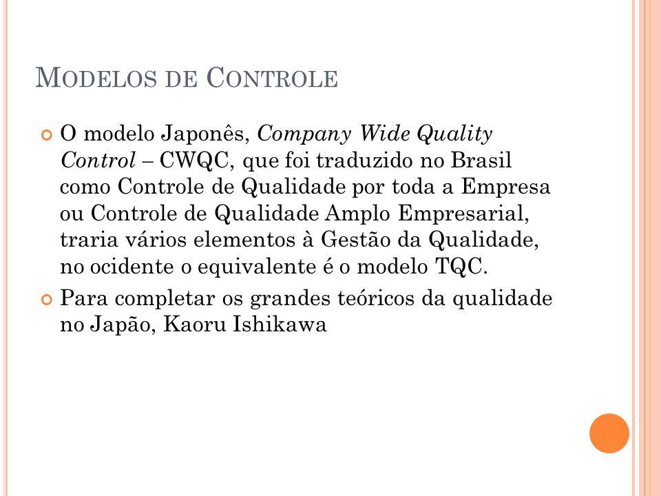 M ODELOS DE C ONTROLE O modelo Japonês, Company Wide Quality Control – CWQC, que foi traduzido no Brasil como Controle de Qualidade por toda a Empresa