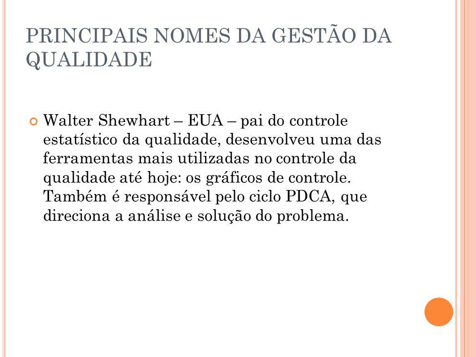 PRINCIPAIS NOMES DA GESTÃO DA QUALIDADE W.