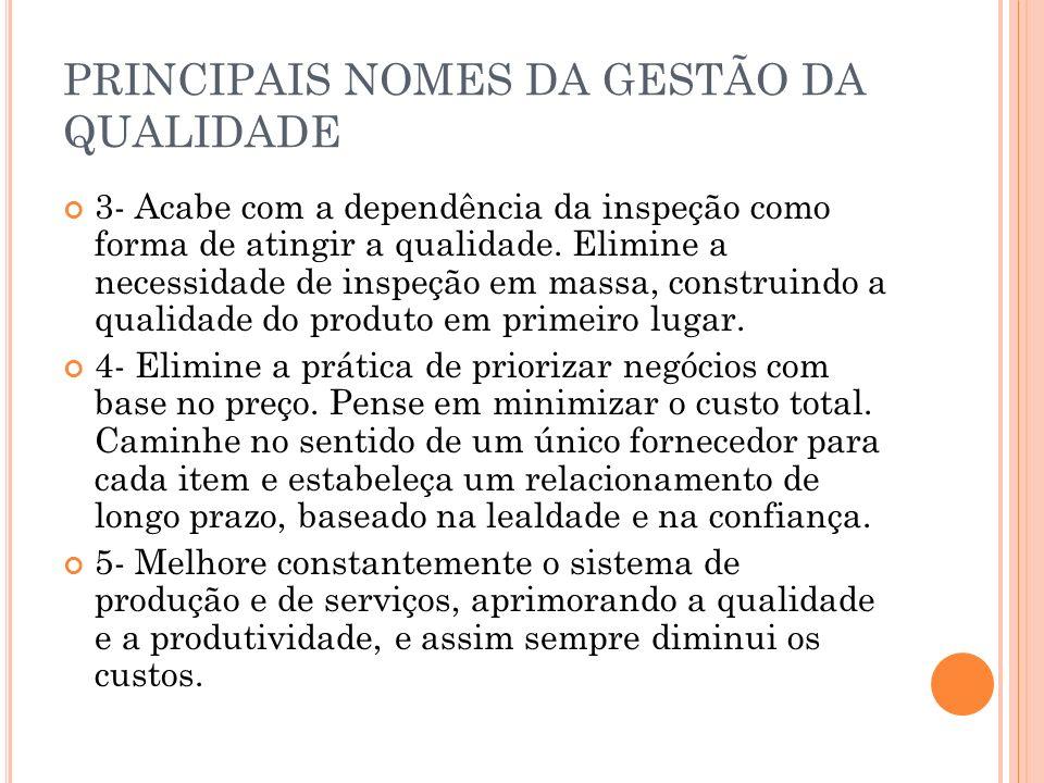 PRINCIPAIS NOMES DA GESTÃO DA QUALIDADE 3- Acabe com a dependência da inspeção como forma de atingir a qualidade. Elimine a necessidade de inspeção em
