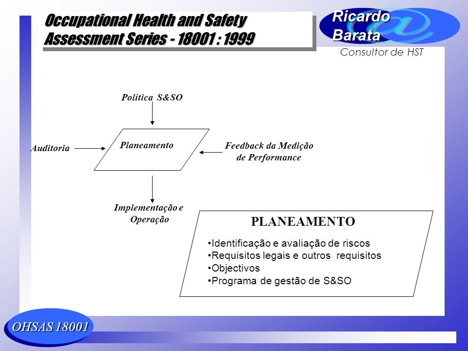 OHSAS 18001 Occupational Health and Safety Assessment Series - 18001 : 1999 Occupational Health and Safety Assessment Series - 18001 : 1999 RicardoBarata Consultor de HST