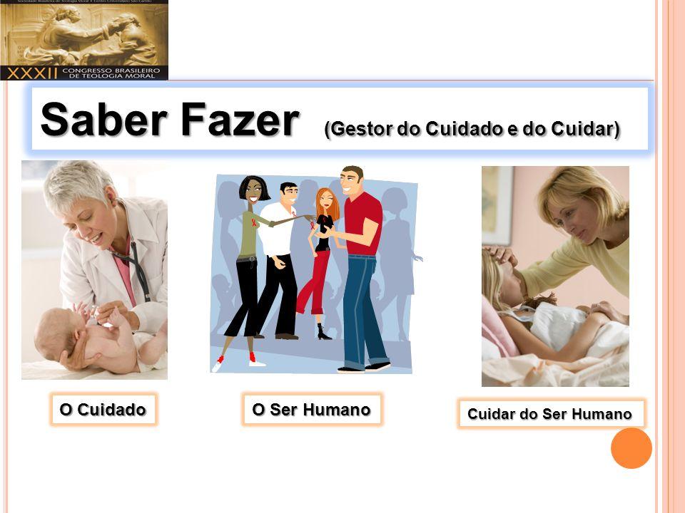 Saber Fazer (Gestor do Cuidado e do Cuidar) O Cuidado O Ser Humano Cuidar do Ser Humano