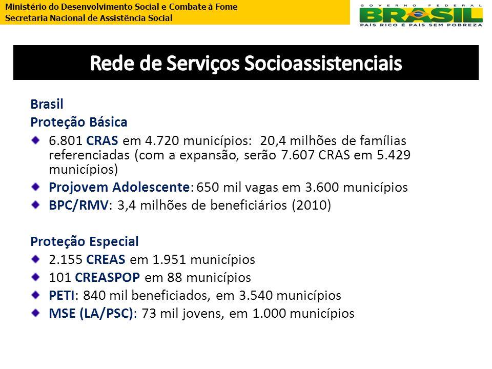 Ministério do Desenvolvimento Social e Combate à Fome Secretaria Nacional de Assistência Social Brasil Proteção Básica 6.801 CRAS em 4.720 municípios: