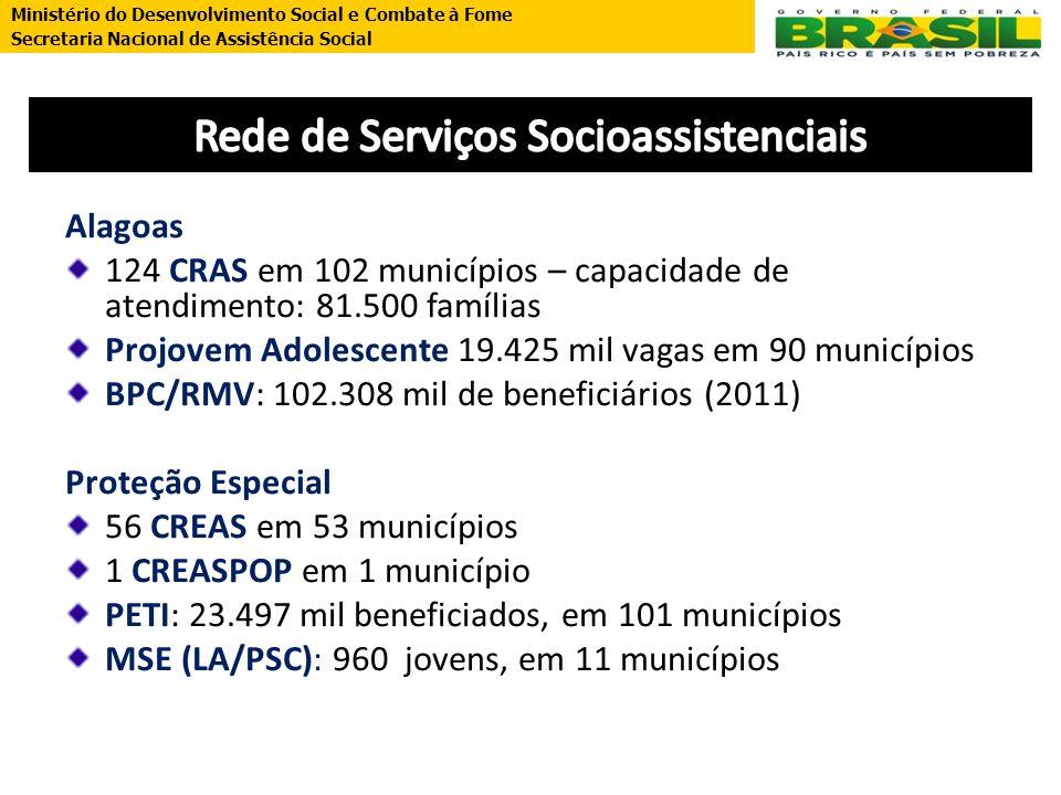 Ministério do Desenvolvimento Social e Combate à Fome Secretaria Nacional de Assistência Social Alagoas 124 CRAS em 102 municípios – capacidade de ate