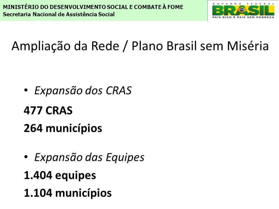 Ampliação da Rede / Plano Brasil sem Miséria Expansão dos CRAS 477 CRAS 264 municípios Expansão das Equipes 1.404 equipes 1.104 municípios MINISTÉRIO
