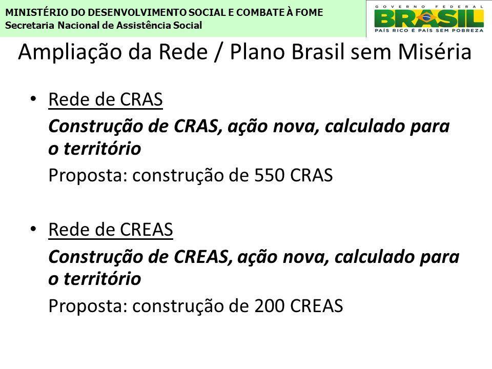 Rede de CRAS Construção de CRAS, ação nova, calculado para o território Proposta: construção de 550 CRAS Rede de CREAS Construção de CREAS, ação nova,