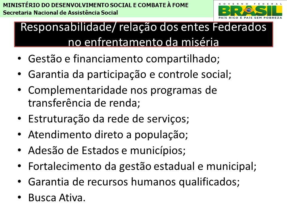 MINISTÉRIO DO DESENVOLVIMENTO SOCIAL E COMBATE À FOME Secretaria Nacional de Assistência Social Responsabilidade/ relação dos entes Federados no enfre