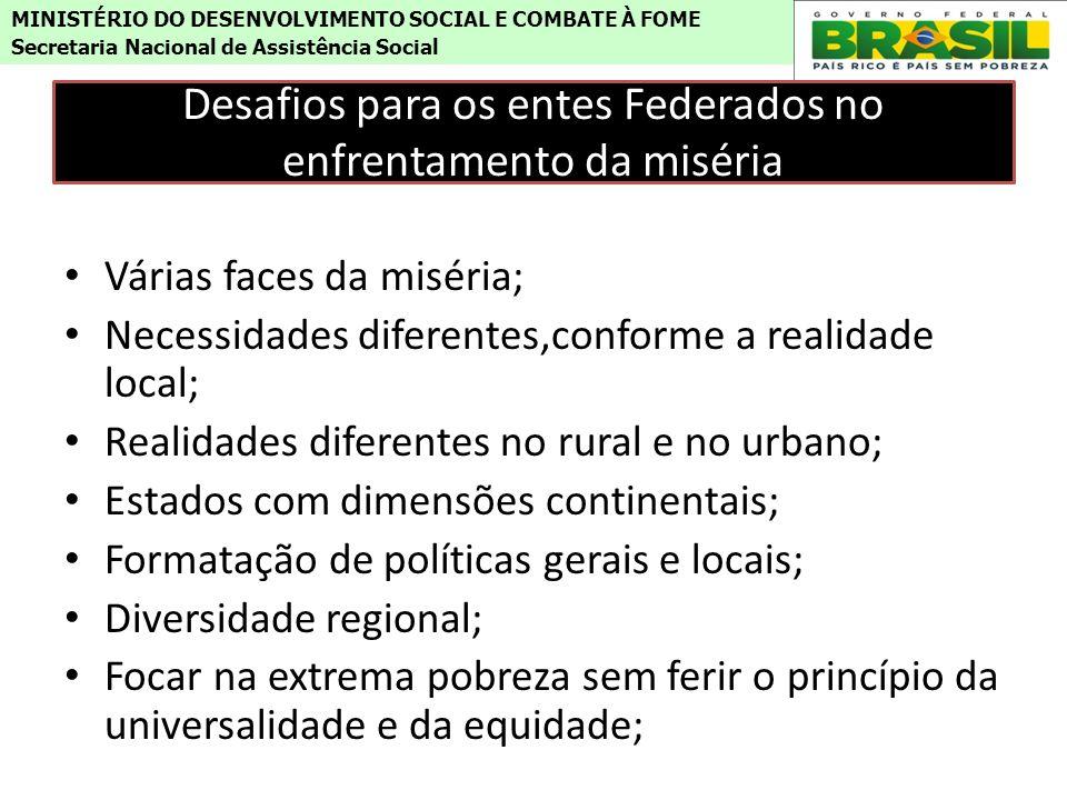MINISTÉRIO DO DESENVOLVIMENTO SOCIAL E COMBATE À FOME Secretaria Nacional de Assistência Social Desafios para os entes Federados no enfrentamento da m