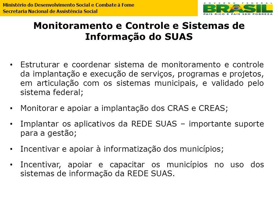 Monitoramento e Controle e Sistemas de Informação do SUAS Estruturar e coordenar sistema de monitoramento e controle da implantação e execução de serv