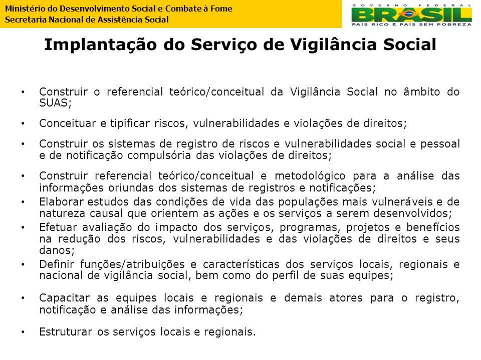 Implantação do Serviço de Vigilância Social Construir o referencial teórico/conceitual da Vigilância Social no âmbito do SUAS; Conceituar e tipificar