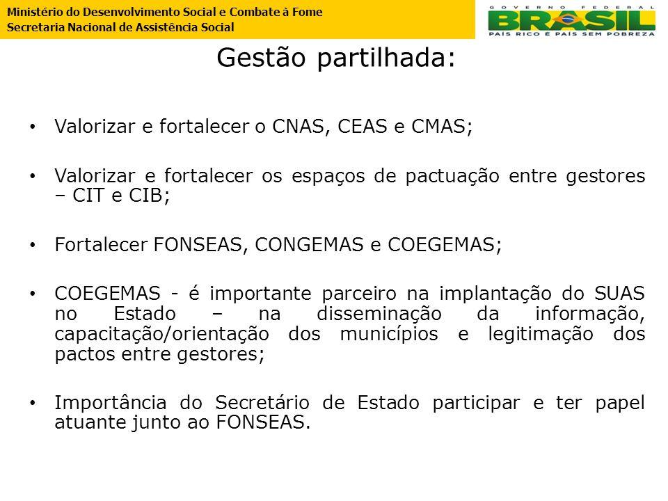 Gestão partilhada: Valorizar e fortalecer o CNAS, CEAS e CMAS; Valorizar e fortalecer os espaços de pactuação entre gestores – CIT e CIB; Fortalecer F