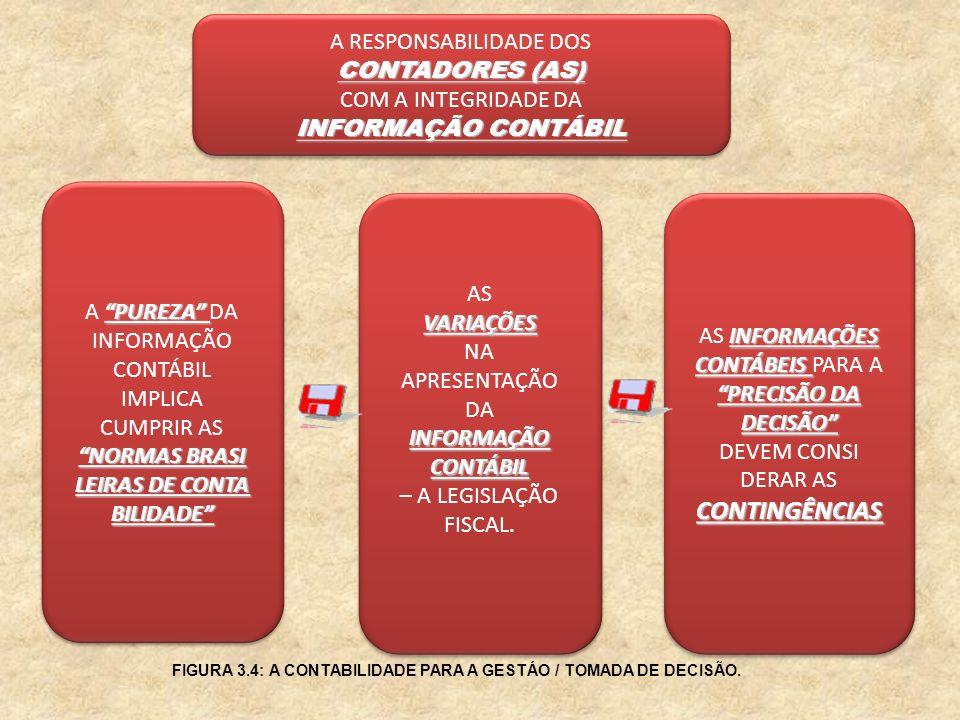 A RESPONSABILIDADE DOS CONTADORES (AS) COM A INTEGRIDADE DA INFORMAÇÃO CONTÁBIL A RESPONSABILIDADE DOS CONTADORES (AS) COM A INTEGRIDADE DA INFORMAÇÃO