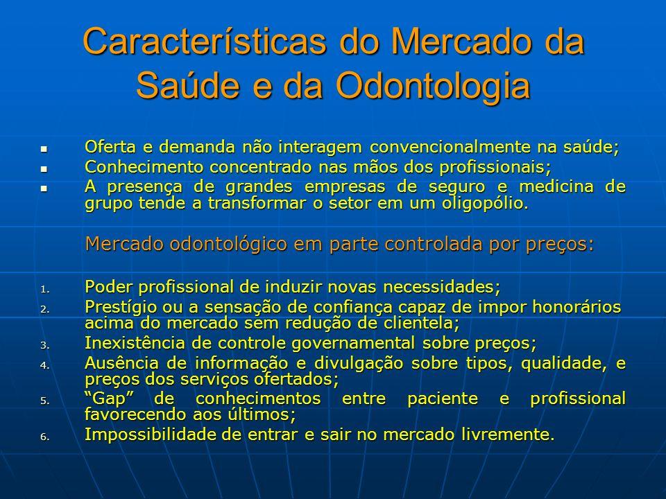 Características do Mercado da Saúde e da Odontologia Oferta e demanda não interagem convencionalmente na saúde; Oferta e demanda não interagem convenc