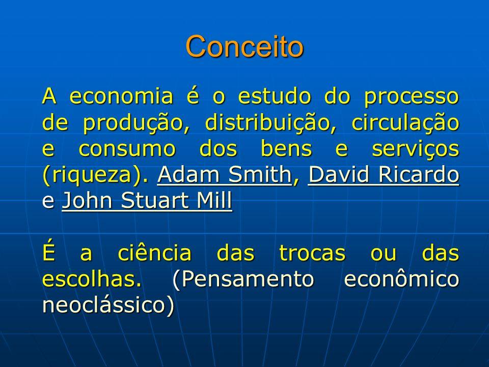 Conceito A economia é o estudo do processo de produção, distribuição, circulação e consumo dos bens e serviços (riqueza). Adam Smith, David Ricardo e