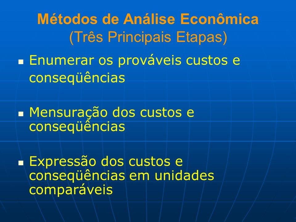 Métodos de Análise Econômica (Três Principais Etapas) Enumerar os prováveis custos e conseqüências Mensuração dos custos e conseqüências Expressão dos