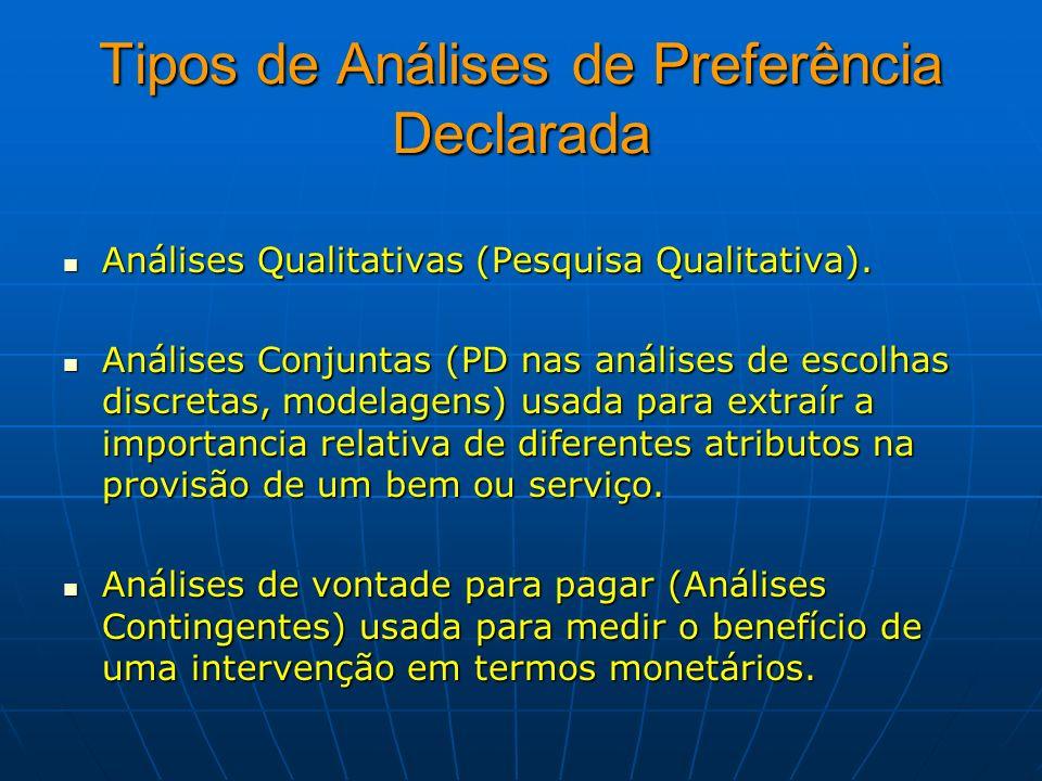 Tipos de Análises de Preferência Declarada Análises Qualitativas (Pesquisa Qualitativa). Análises Qualitativas (Pesquisa Qualitativa). Análises Conjun