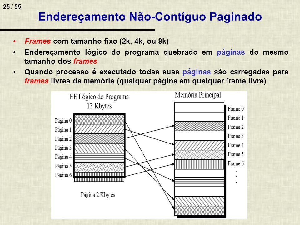 25 / 55 Endereçamento Não-Contíguo Paginado Frames com tamanho fixo (2k, 4k, ou 8k) Endereçamento lógico do programa quebrado em páginas do mesmo tama