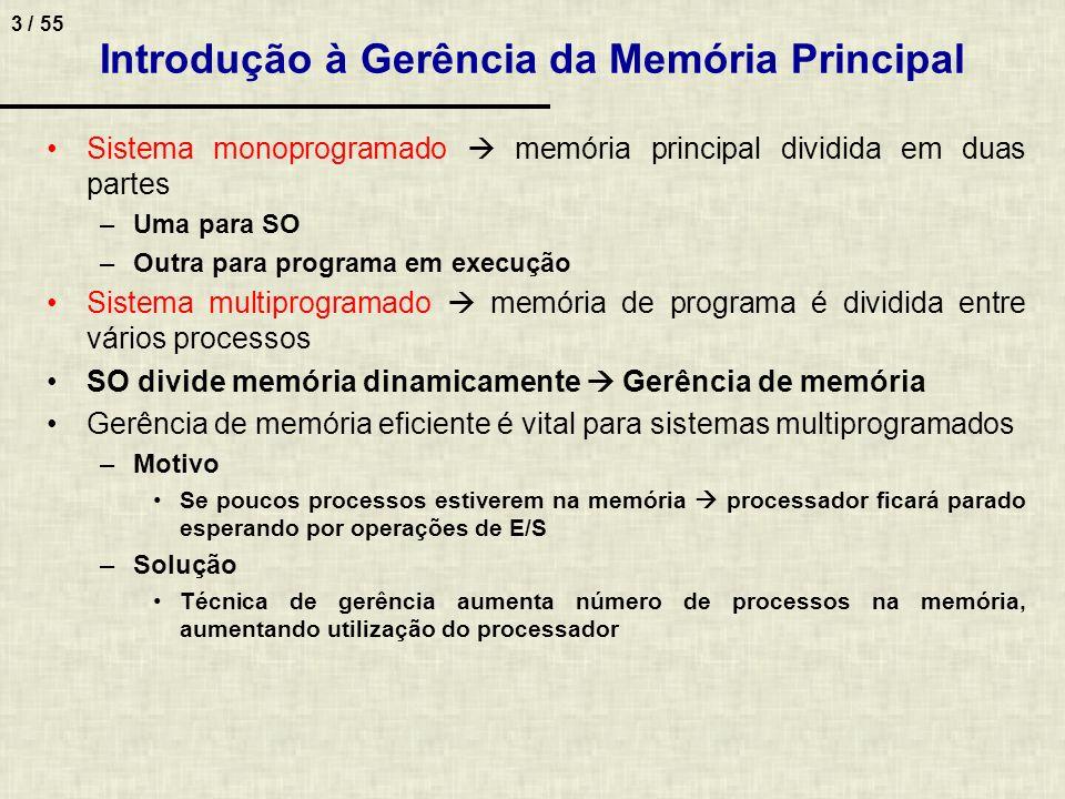 3 / 55 Introdução à Gerência da Memória Principal Sistema monoprogramado memória principal dividida em duas partes –Uma para SO –Outra para programa e