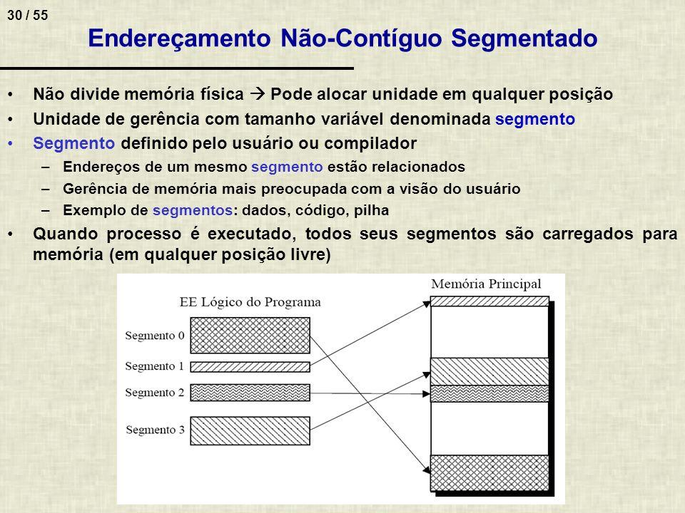 30 / 55 Endereçamento Não-Contíguo Segmentado Não divide memória física Pode alocar unidade em qualquer posição Unidade de gerência com tamanho variáv