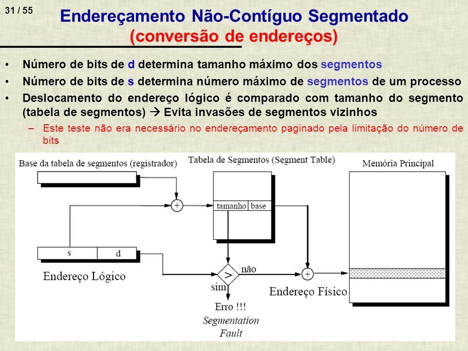 31 / 55 Endereçamento Não-Contíguo Segmentado (conversão de endereços) Número de bits de d determina tamanho máximo dos segmentos Número de bits de s