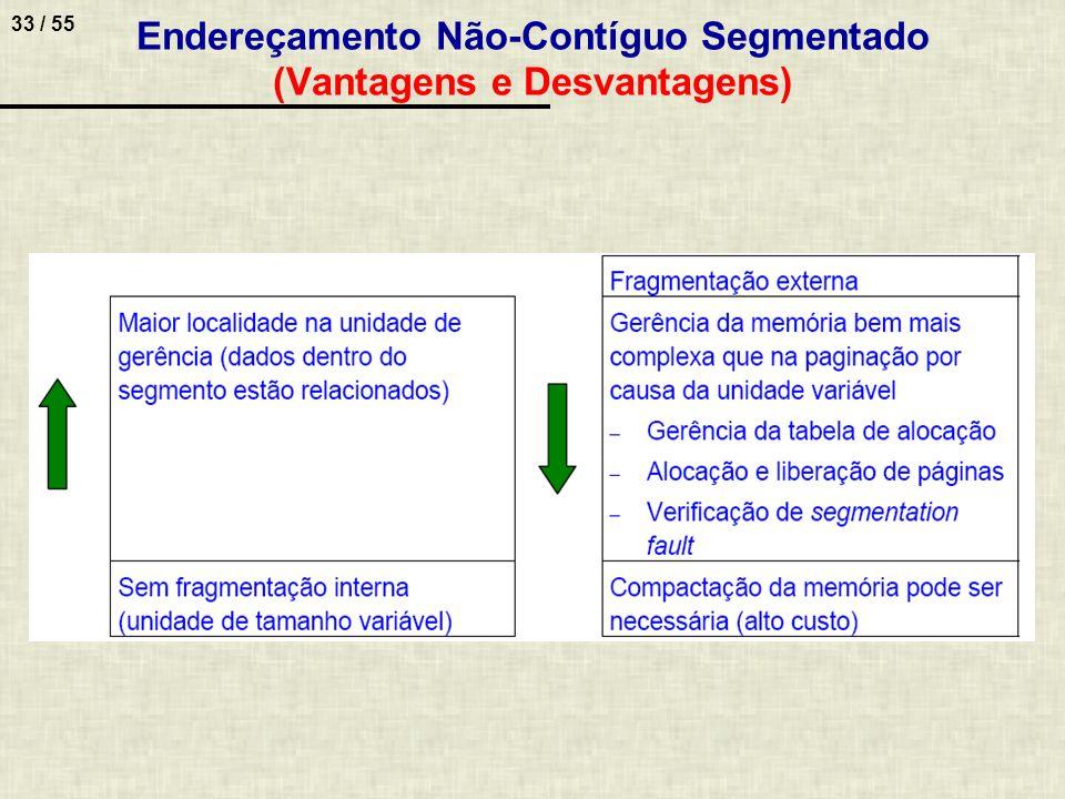 33 / 55 Endereçamento Não-Contíguo Segmentado (Vantagens e Desvantagens)