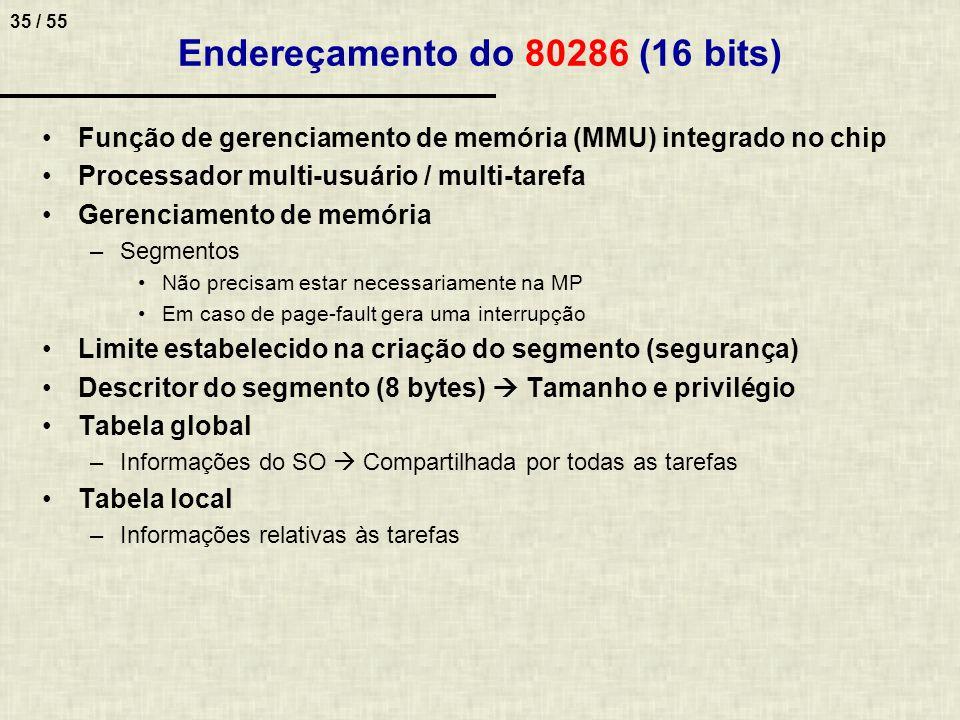 35 / 55 Endereçamento do 80286 (16 bits) Função de gerenciamento de memória (MMU) integrado no chip Processador multi-usuário / multi-tarefa Gerenciam