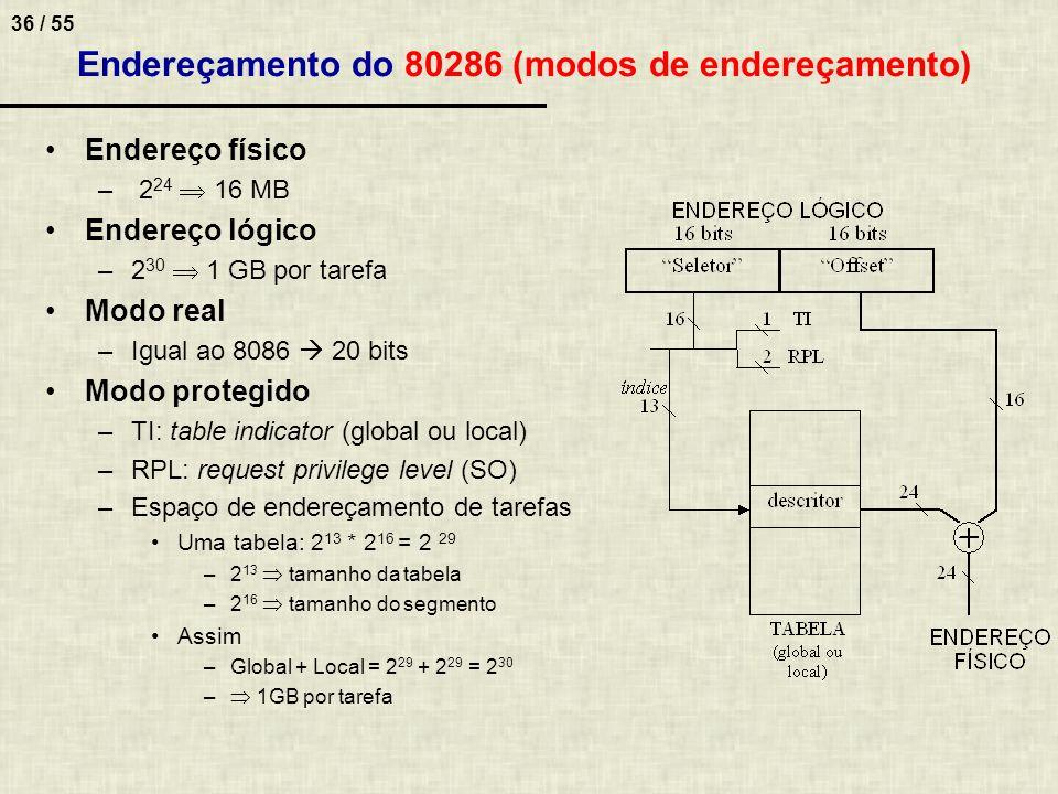 36 / 55 Endereçamento do 80286 (modos de endereçamento) Endereço físico – 2 24 16 MB Endereço lógico –2 30 1 GB por tarefa Modo real –Igual ao 8086 20