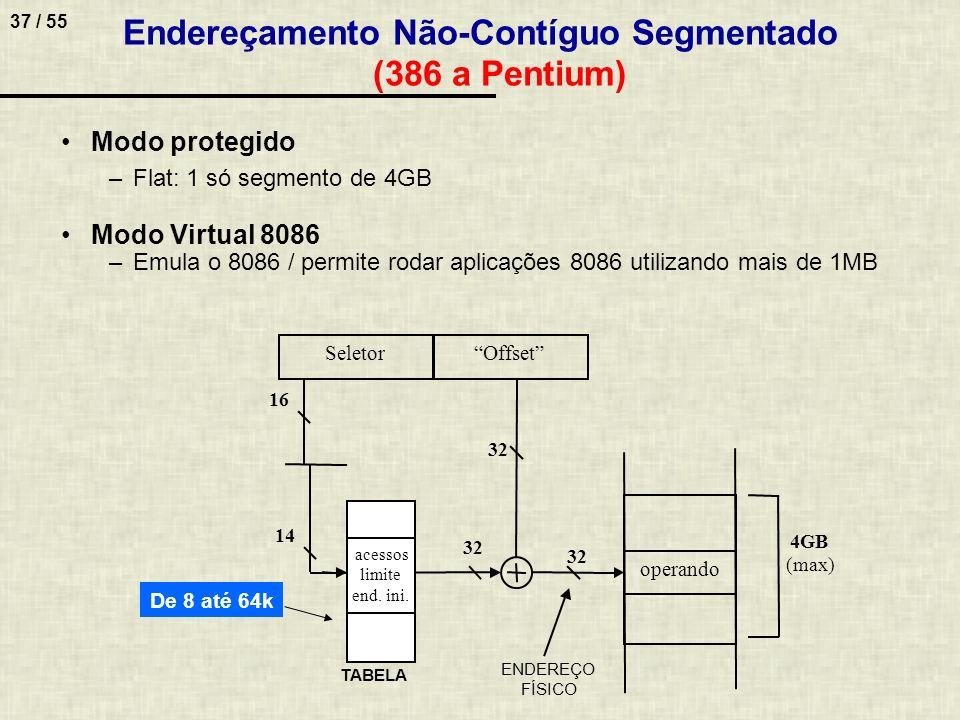 37 / 55 Endereçamento Não-Contíguo Segmentado (386 a Pentium) Modo protegido –Flat: 1 só segmento de 4GB Modo Virtual 8086 –Emula o 8086 / permite rod