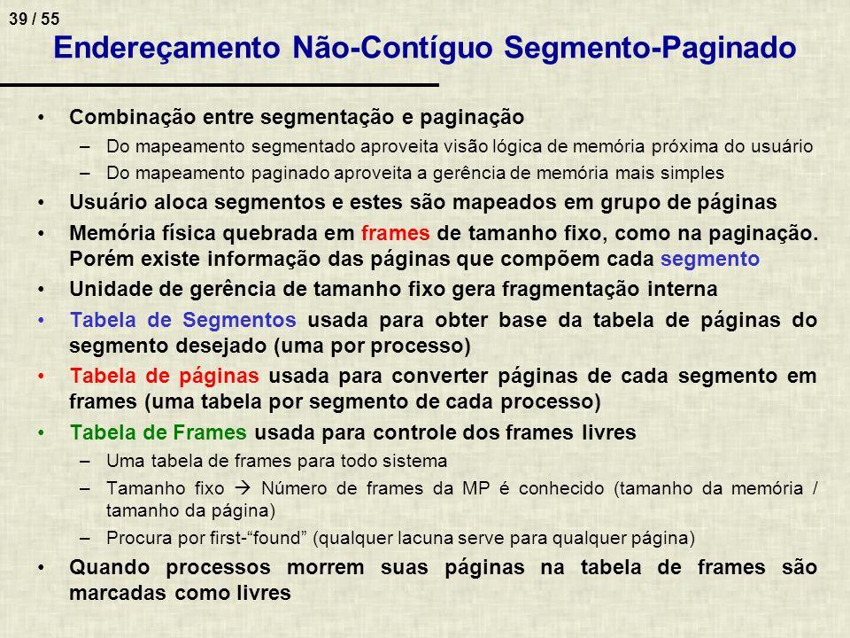 39 / 55 Endereçamento Não-Contíguo Segmento-Paginado Combinação entre segmentação e paginação –Do mapeamento segmentado aproveita visão lógica de memó