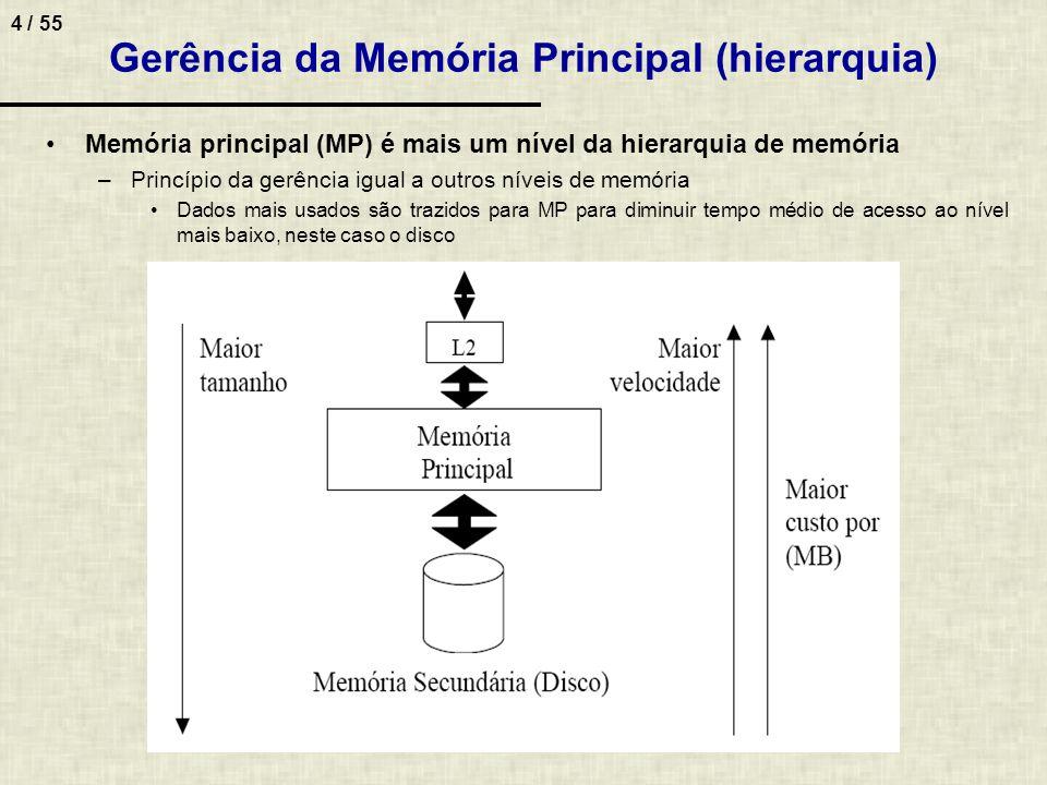 4 / 55 Gerência da Memória Principal (hierarquia) Memória principal (MP) é mais um nível da hierarquia de memória –Princípio da gerência igual a outro