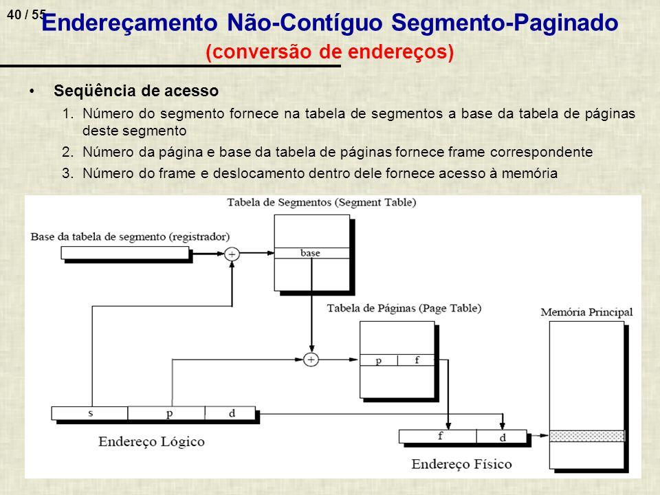 40 / 55 Endereçamento Não-Contíguo Segmento-Paginado (conversão de endereços) Seqüência de acesso 1.Número do segmento fornece na tabela de segmentos
