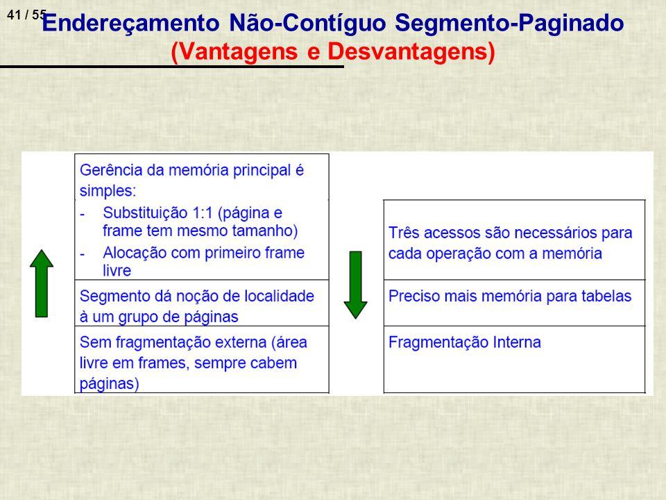 41 / 55 Endereçamento Não-Contíguo Segmento-Paginado (Vantagens e Desvantagens)